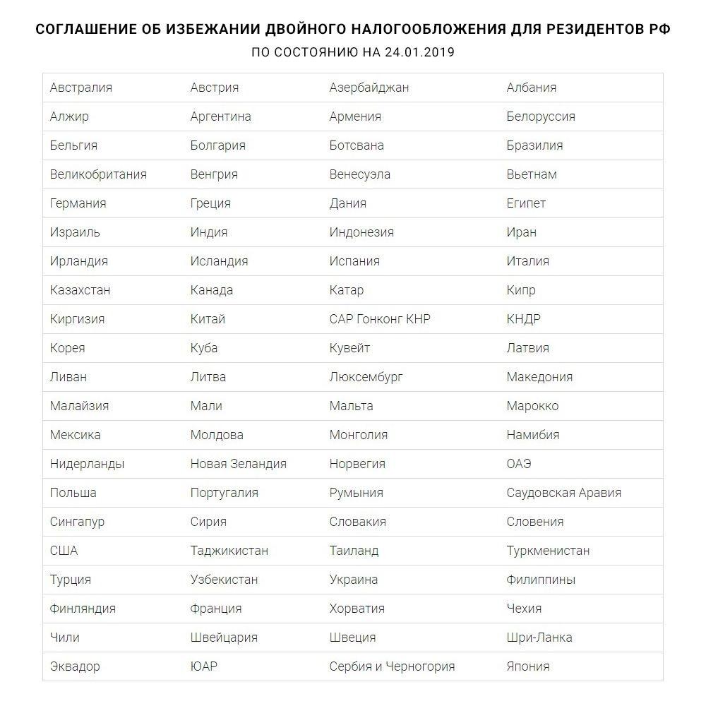 Orishak Capital | Соглашение об избежании двойного налогообложения для резидентов РФ