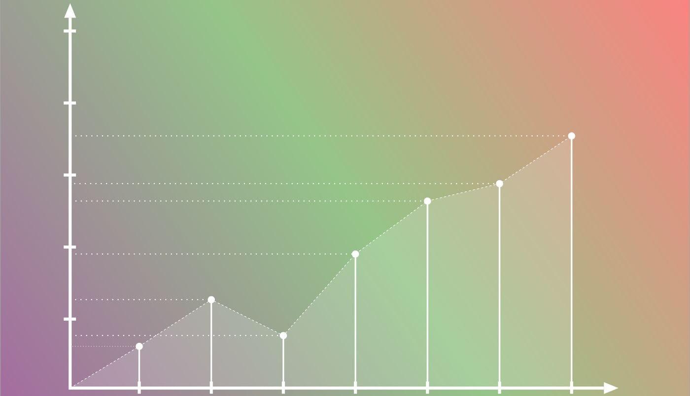 Налоги российских резидентов при инвестициях в ценные бумаги за рубежом
